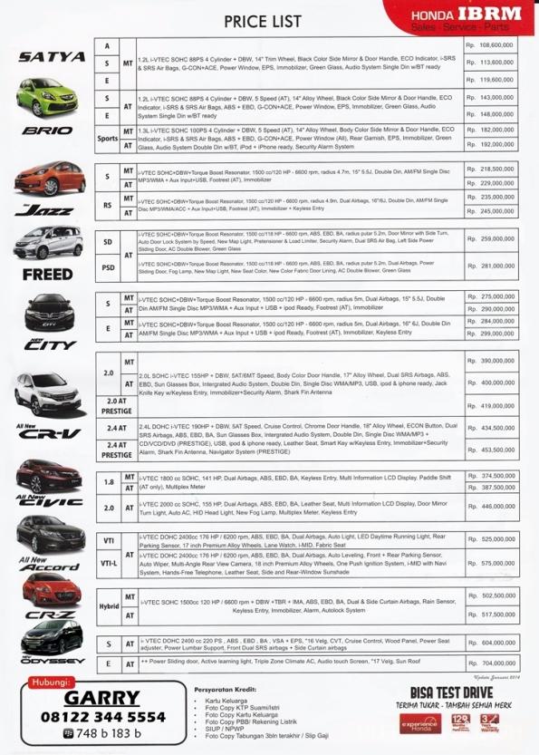 Daftar Harga mobil HOnda 2014